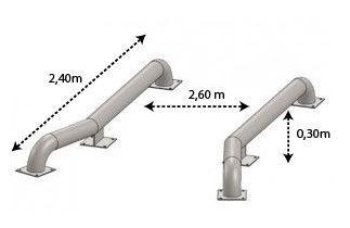 tubos de guiado para camiones